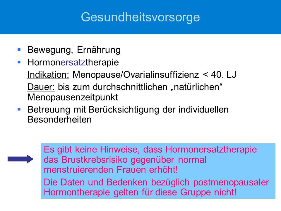 Wechseljahre und Gesundheit – Schiessl 11/08 Gesundheitsvorsorge  Bewegung, Ernährung  Hormonersatztherapie Indikation: Menopause/Ovarialinsuffizienz < 40.
