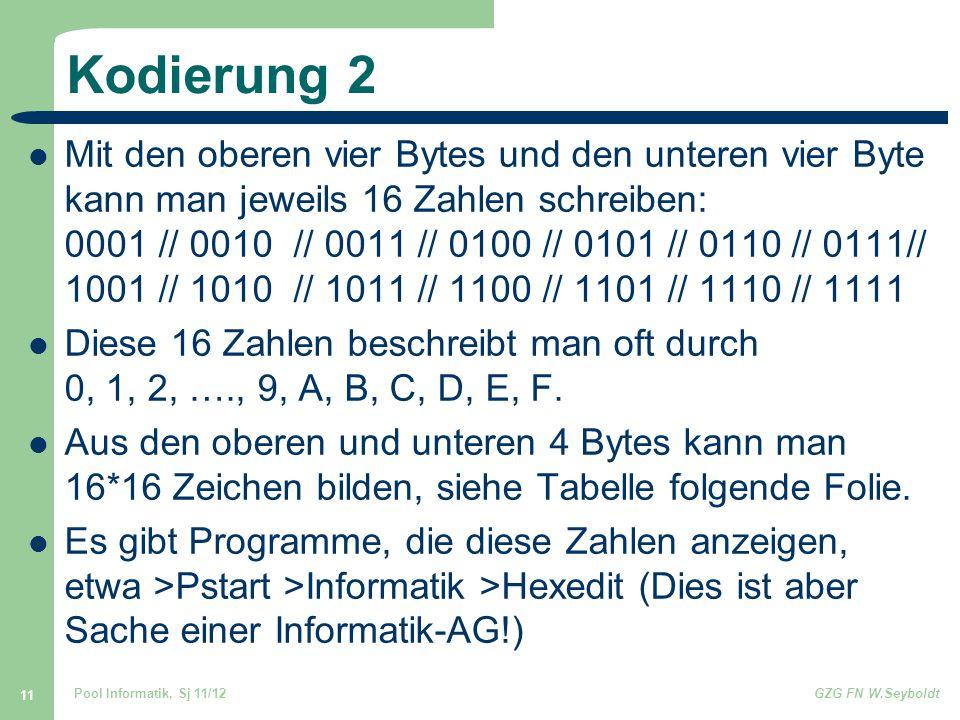 Pool Informatik, Sj 11/12GZG FN W.Seyboldt 11 Kodierung 2 Mit den oberen vier Bytes und den unteren vier Byte kann man jeweils 16 Zahlen schreiben: 0001 // 0010 // 0011 // 0100 // 0101 // 0110 // 0111// 1001 // 1010 // 1011 // 1100 // 1101 // 1110 // 1111 Diese 16 Zahlen beschreibt man oft durch 0, 1, 2, …., 9, A, B, C, D, E, F.