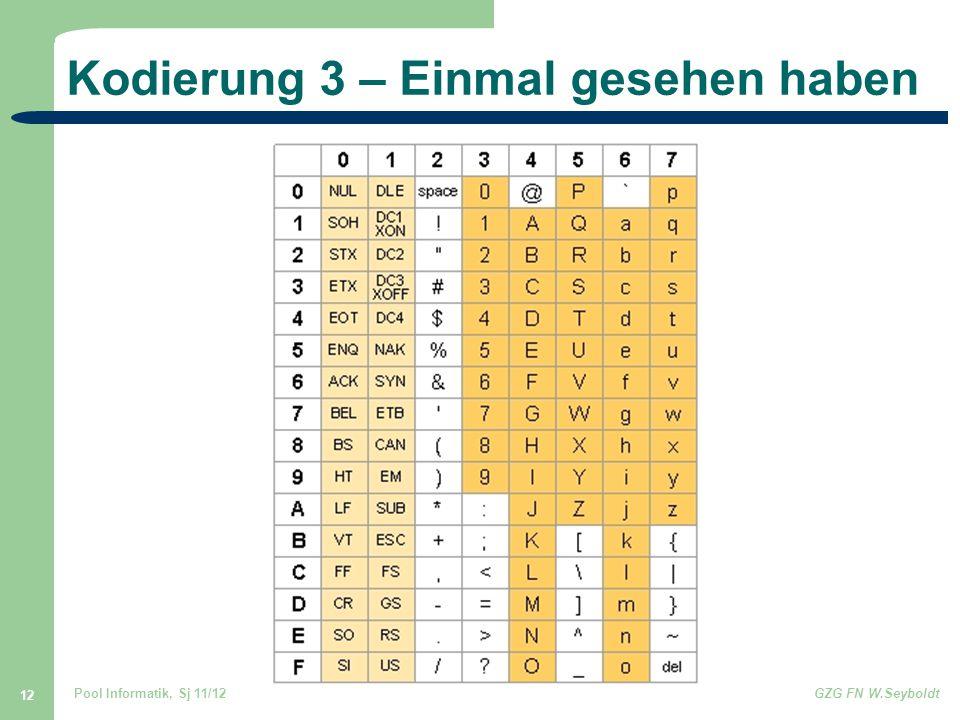 Pool Informatik, Sj 11/12GZG FN W.Seyboldt 12 Kodierung 3 – Einmal gesehen haben
