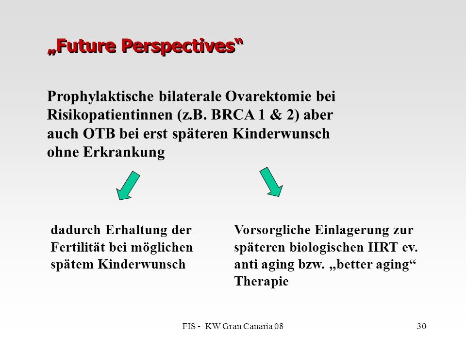 """FIS - KW Gran Canaria 0830 """"Future Perspectives"""" Prophylaktische bilaterale Ovarektomie bei Risikopatientinnen (z.B. BRCA 1 & 2) aber auch OTB bei ers"""