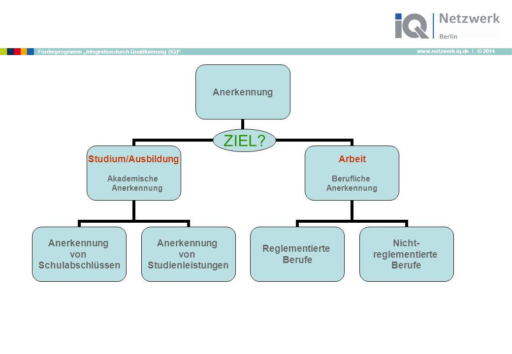 "www.netzwerk-iq.de I © 2014 Förderprogramm ""Integration durch Qualifizierung (IQ)"" ZIEL?"