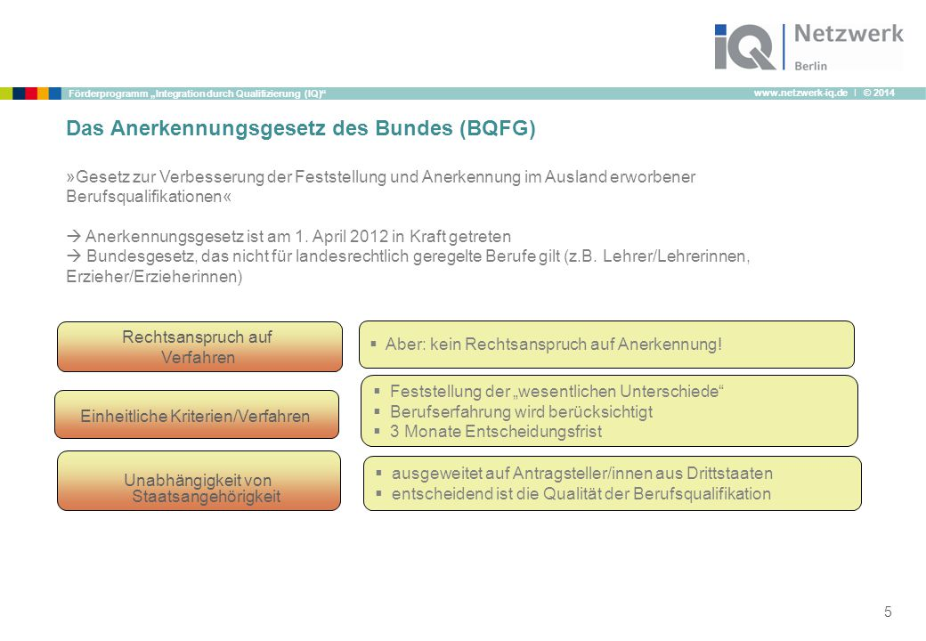 """www.netzwerk-iq.de I © 2014 Förderprogramm """"Integration durch Qualifizierung (IQ)"""" 5 Das Anerkennungsgesetz des Bundes (BQFG) »Gesetz zur Verbesserung"""