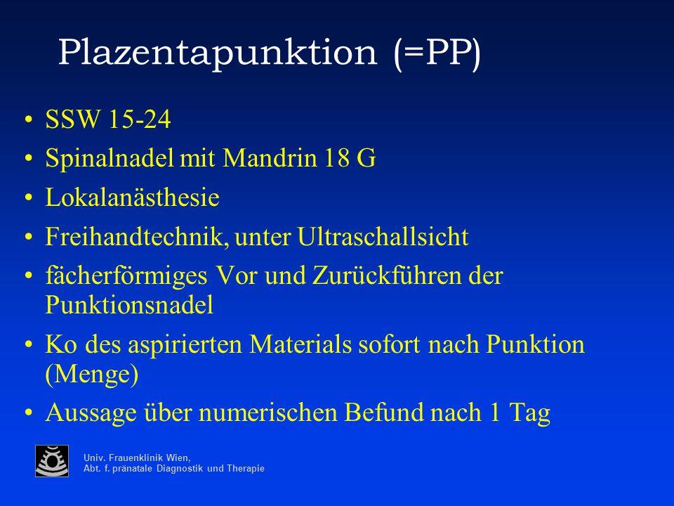 Univ. Frauenklinik Wien, Abt. f. pränatale Diagnostik und Therapie Plazentapunktion (=PP) SSW 15-24 Spinalnadel mit Mandrin 18 G Lokalanästhesie Freih