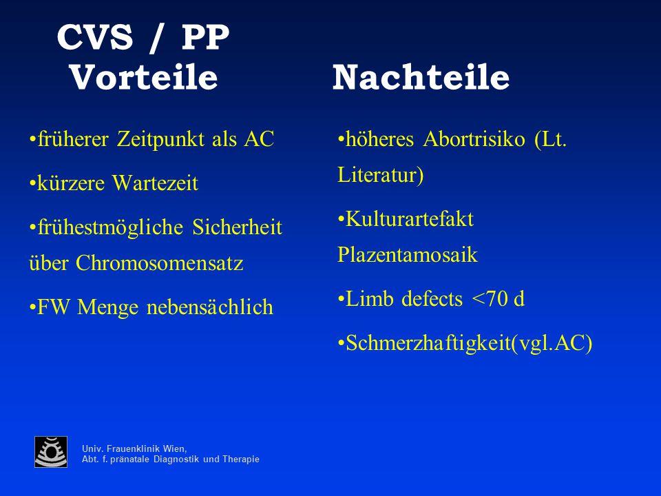 Univ. Frauenklinik Wien, Abt. f. pränatale Diagnostik und Therapie CVS / PP VorteileNachteile früherer Zeitpunkt als AC kürzere Wartezeit frühestmögli