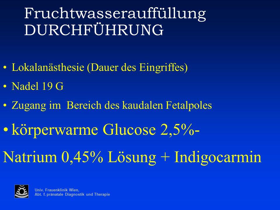 Univ. Frauenklinik Wien, Abt. f. pränatale Diagnostik und Therapie Fruchtwasserauffüllung DURCHFÜHRUNG Lokalanästhesie (Dauer des Eingriffes) Nadel 19