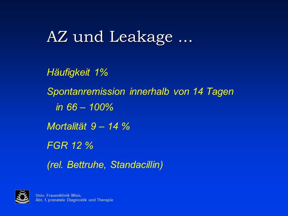Univ. Frauenklinik Wien, Abt. f. pränatale Diagnostik und Therapie AZ und Leakage... Häufigkeit 1% Spontanremission innerhalb von 14 Tagen in 66 – 100