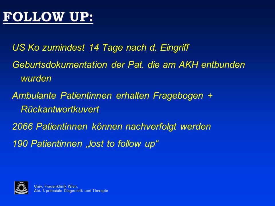 Univ. Frauenklinik Wien, Abt. f. pränatale Diagnostik und Therapie FOLLOW UP: US Ko zumindest 14 Tage nach d. Eingriff Geburtsdokumentation der Pat. d