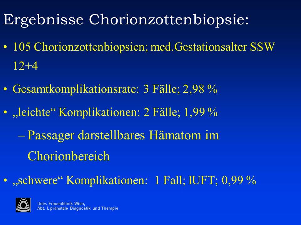 Univ. Frauenklinik Wien, Abt. f. pränatale Diagnostik und Therapie Ergebnisse Chorionzottenbiopsie: 105 Chorionzottenbiopsien; med.Gestationsalter SSW