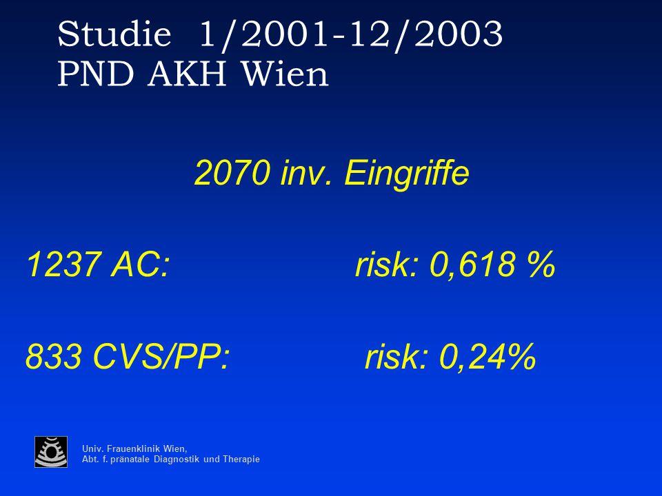 Univ. Frauenklinik Wien, Abt. f. pränatale Diagnostik und Therapie Studie 1/2001-12/2003 PND AKH Wien 2070 inv. Eingriffe 1237 AC: risk: 0,618 % 833 C