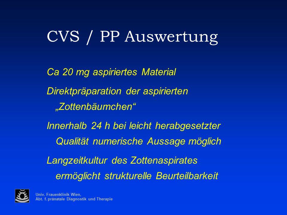 Univ. Frauenklinik Wien, Abt. f. pränatale Diagnostik und Therapie CVS / PP Auswertung Ca 20 mg aspiriertes Material Direktpräparation der aspirierten