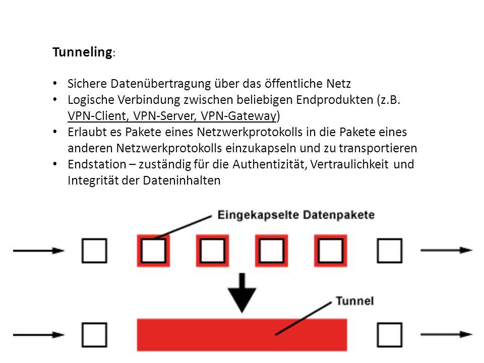 Tunneling : Sichere Datenübertragung über das öffentliche Netz Logische Verbindung zwischen beliebigen Endprodukten (z.B. VPN-Client, VPN-Server, VPN-