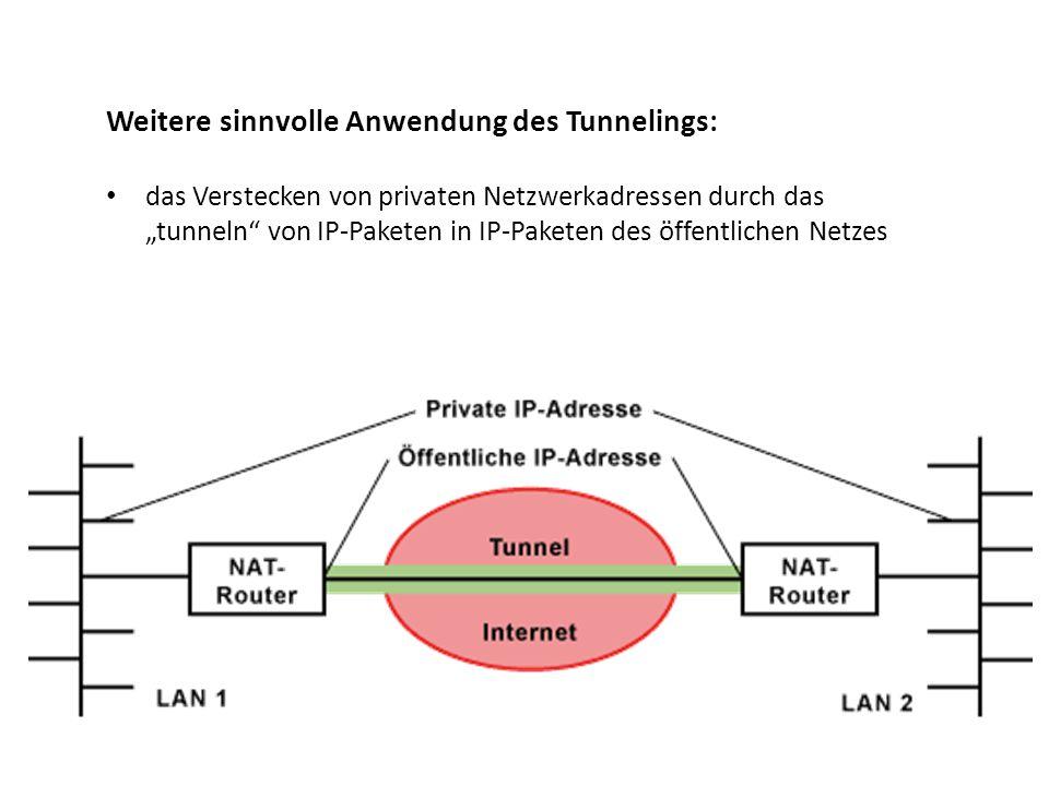 """Weitere sinnvolle Anwendung des Tunnelings: das Verstecken von privaten Netzwerkadressen durch das """"tunneln"""" von IP-Paketen in IP-Paketen des öffentli"""