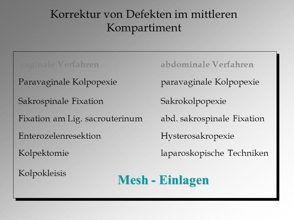 Korrektur von Defekten im mittleren Kompartiment vaginale Verfahrenabdominale Verfahren Paravaginale Kolpopexieparavaginale Kolpopexie Sakrospinale FixationSakrokolpopexie Fixation am Lig.