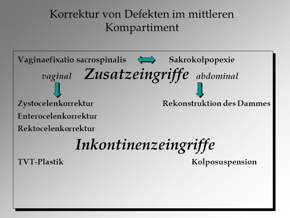 Korrektur von Defekten im mittleren Kompartiment Vaginaefixatio sacrospinalis Sakrokolpopexie vaginal Zusatzeingriffe abdominal ZystocelenkorrekturRekonstruktion des Dammes Enterocelenkorrektur Rektocelenkorrektur Inkontinenzeingriffe TVT-PlastikKolposuspension