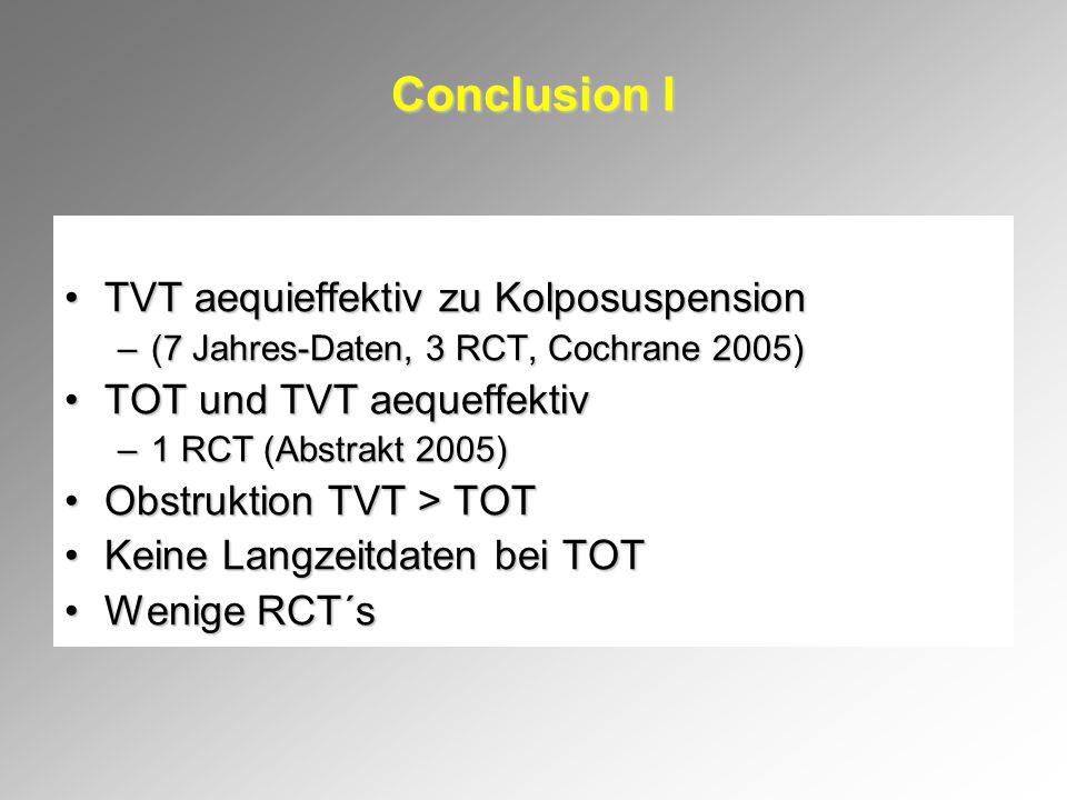 Conclusion I TVT aequieffektiv zu KolposuspensionTVT aequieffektiv zu Kolposuspension –(7 Jahres-Daten, 3 RCT, Cochrane 2005) TOT und TVT aequeffektivTOT und TVT aequeffektiv –1 RCT (Abstrakt 2005) Obstruktion TVT > TOTObstruktion TVT > TOT Keine Langzeitdaten bei TOTKeine Langzeitdaten bei TOT Wenige RCT´sWenige RCT´s