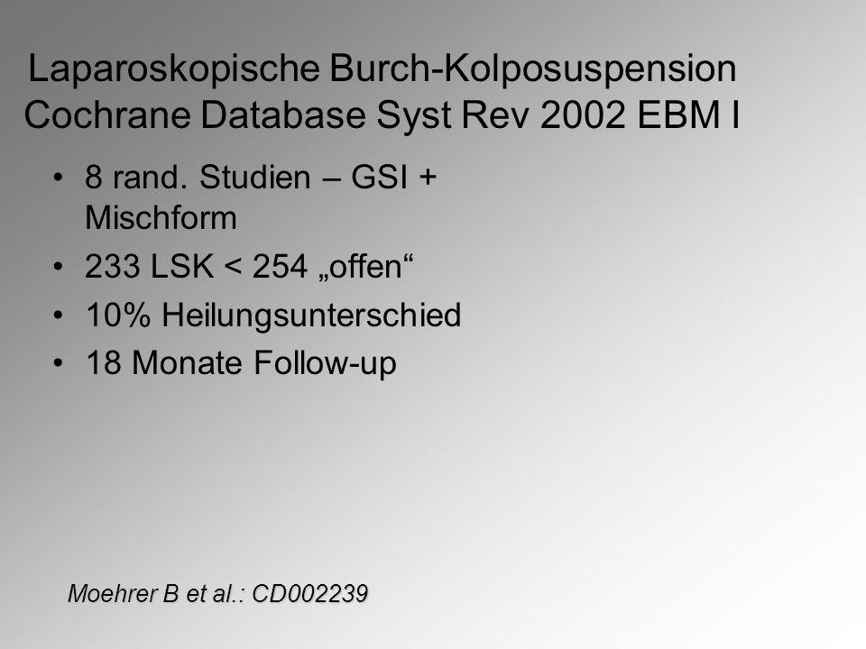 In Deutschland führt ein Gynäkologe in einer normalen gynäkologischen Abteilung im Durchschnitt weniger als 10 Deszensusoperationen pro Jahr durch.