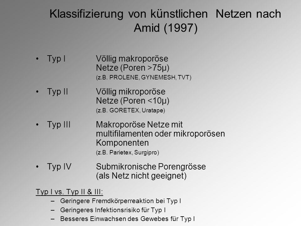 Klassifizierung von k ü nstlichen Netzen nach Amid (1997) Typ IV ö llig makropor ö se Netze (Poren >75 µ ) (z.B.
