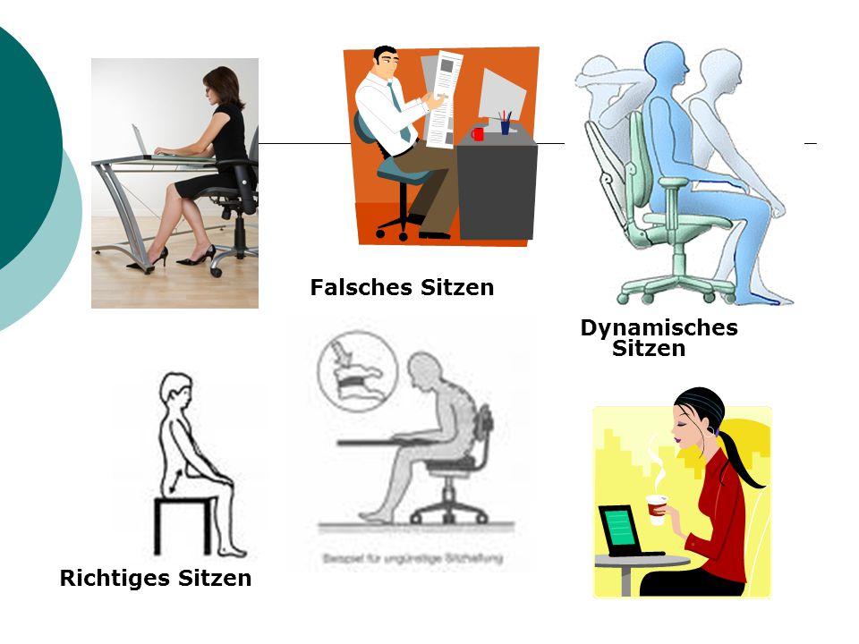 Dynamisches Sitzen Richtiges Sitzen Falsches Sitzen