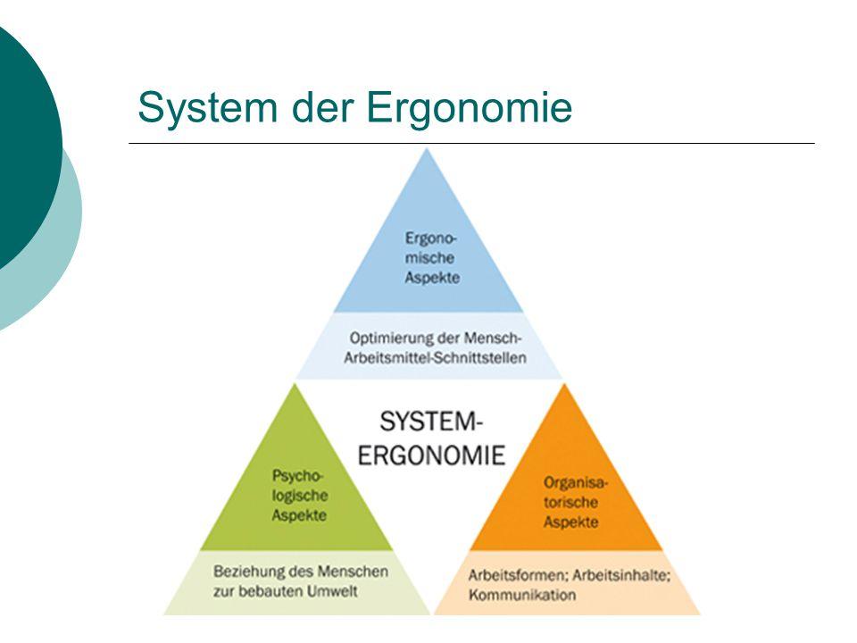 System der Ergonomie