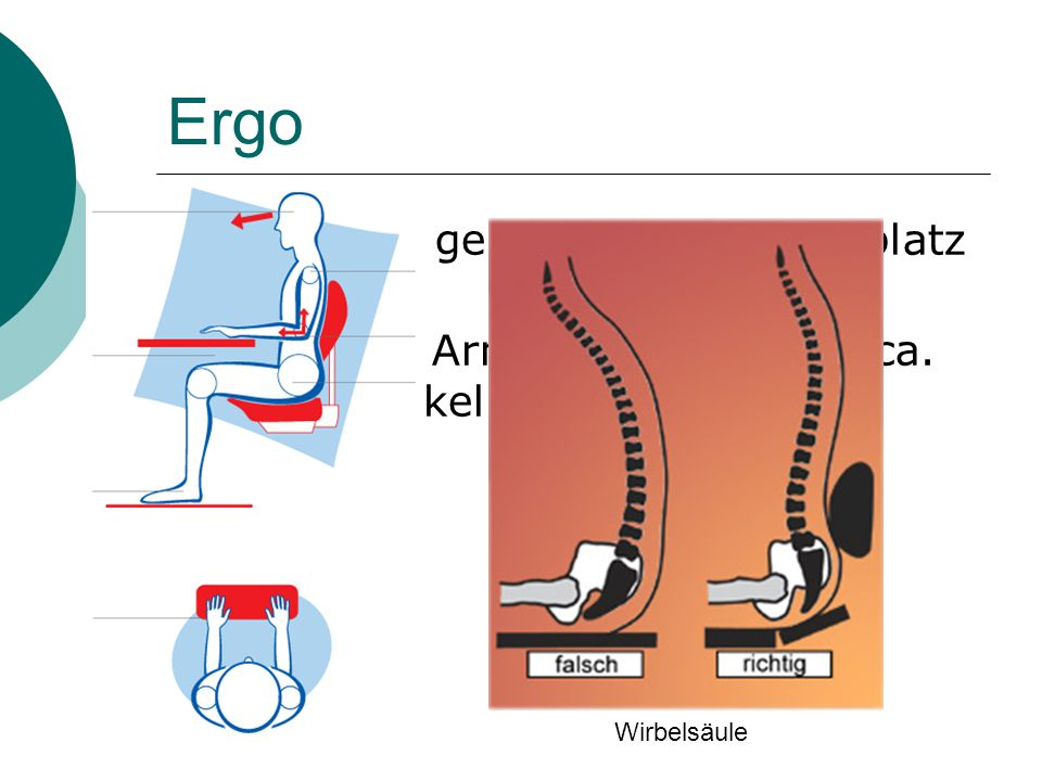 Ergo  Man sollte gerade beim Arbeitsplatz sitzen  Beine und Arme im Winkel von ca. 90° abwinkeln Wirbelsäule