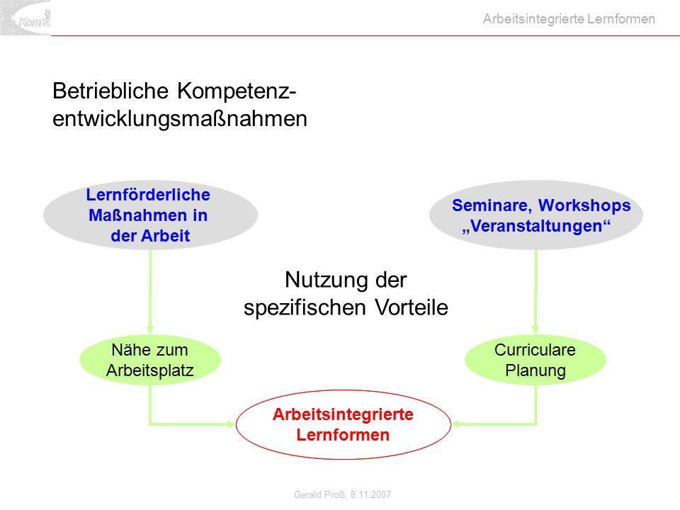 """Gerald Proß, 8.11.2007 Arbeitsintegrierte Lernformen Betriebliche Kompetenz- entwicklungsmaßnahmen Seminare, Workshops """"Veranstaltungen"""" Lernförderlic"""