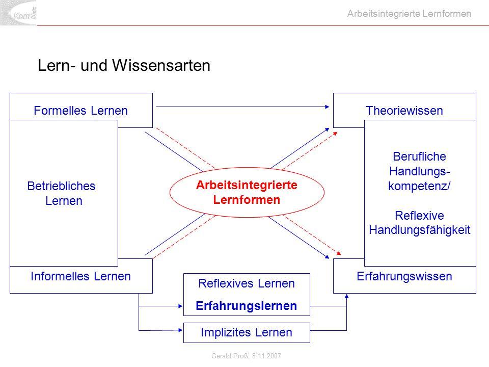 Gerald Proß, 8.11.2007 Arbeitsintegrierte Lernformen Formelles Lernen Informelles Lernen Betriebliches Lernen Theoriewissen Erfahrungswissen Beruflich