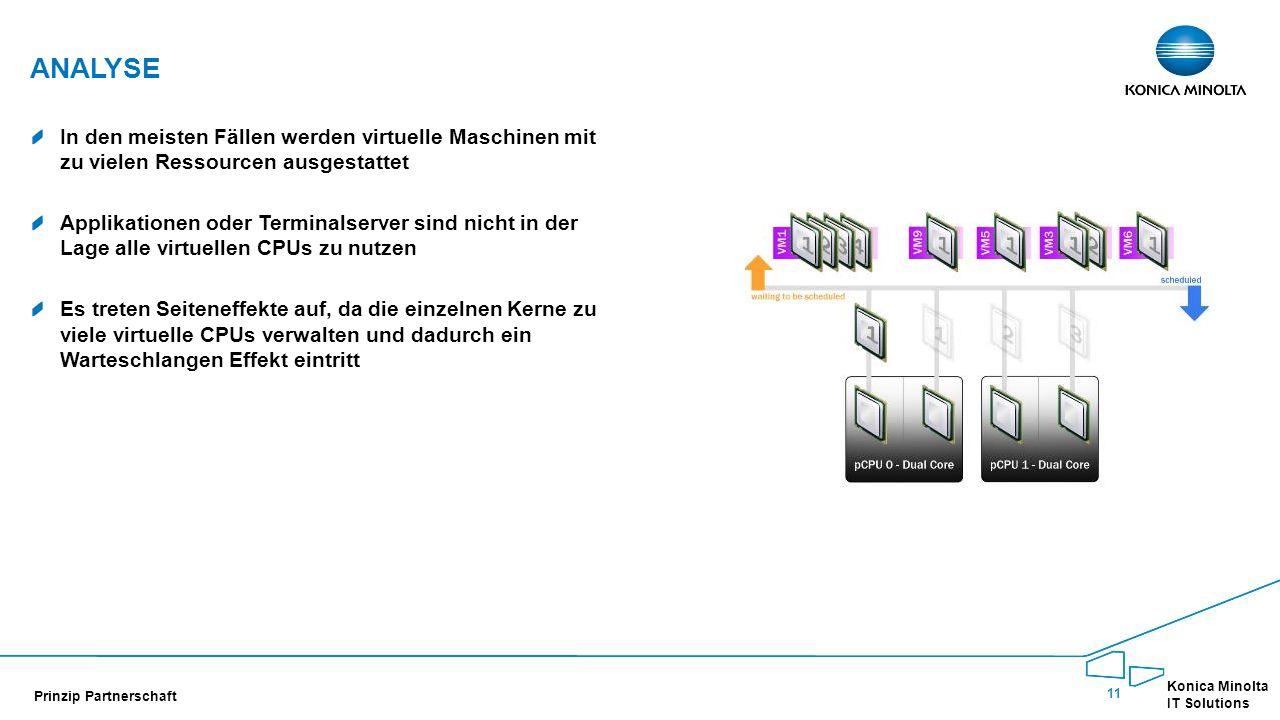 11 Konica Minolta IT Solutions Prinzip Partnerschaft In den meisten Fällen werden virtuelle Maschinen mit zu vielen Ressourcen ausgestattet Applikationen oder Terminalserver sind nicht in der Lage alle virtuellen CPUs zu nutzen Es treten Seiteneffekte auf, da die einzelnen Kerne zu viele virtuelle CPUs verwalten und dadurch ein Warteschlangen Effekt eintritt ANALYSE