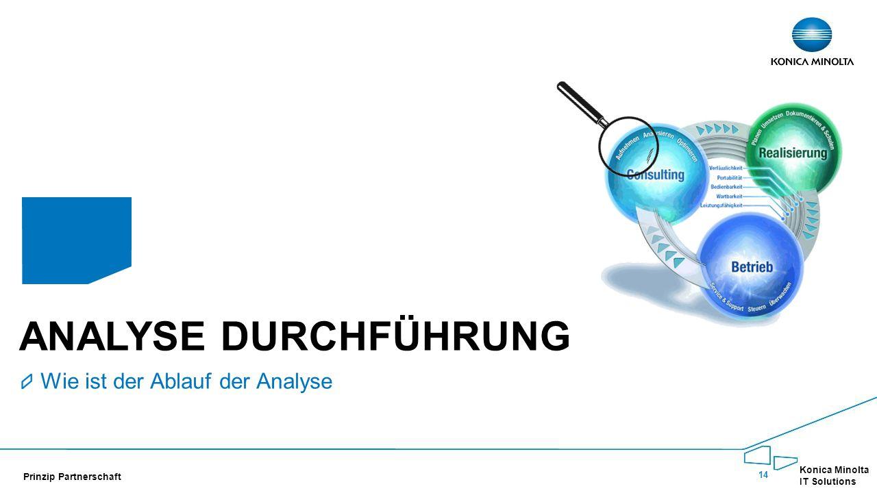 14 Konica Minolta IT Solutions Prinzip Partnerschaft ANALYSE DURCHFÜHRUNG Wie ist der Ablauf der Analyse