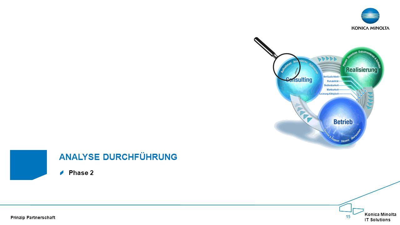 15 Konica Minolta IT Solutions Prinzip Partnerschaft Phase 2 ANALYSE DURCHFÜHRUNG