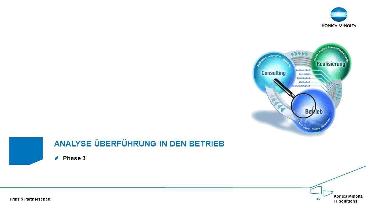 20 Konica Minolta IT Solutions Prinzip Partnerschaft Phase 3 ANALYSE ÜBERFÜHRUNG IN DEN BETRIEB