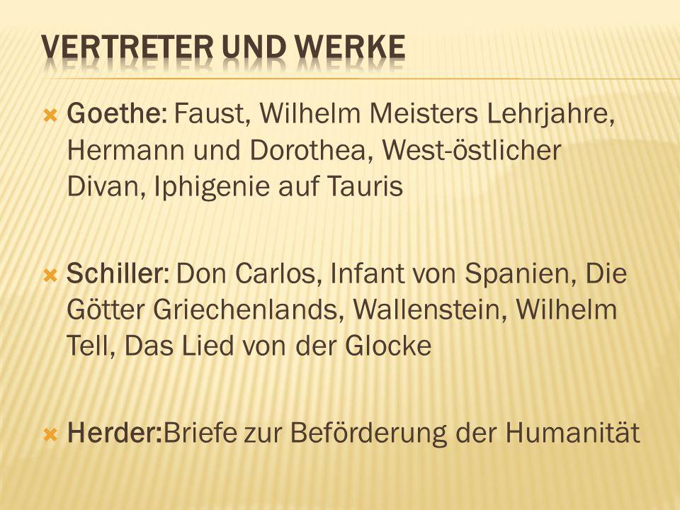  Goethe: Faust, Wilhelm Meisters Lehrjahre, Hermann und Dorothea, West-östlicher Divan, Iphigenie auf Tauris  Schiller: Don Carlos, Infant von Spani