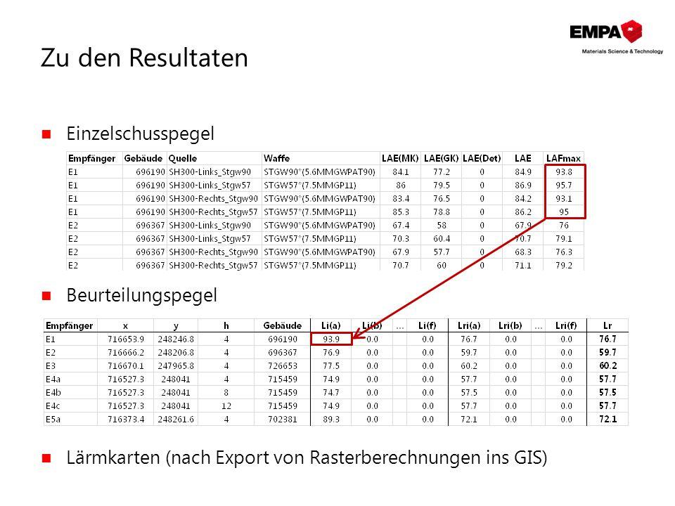 Zu den Resultaten Einzelschusspegel Beurteilungspegel Lärmkarten (nach Export von Rasterberechnungen ins GIS)