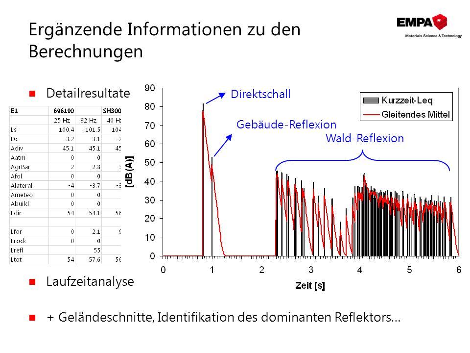 Detailresultate Laufzeitanalyse + Geländeschnitte, Identifikation des dominanten Reflektors… Ergänzende Informationen zu den Berechnungen Direktschall