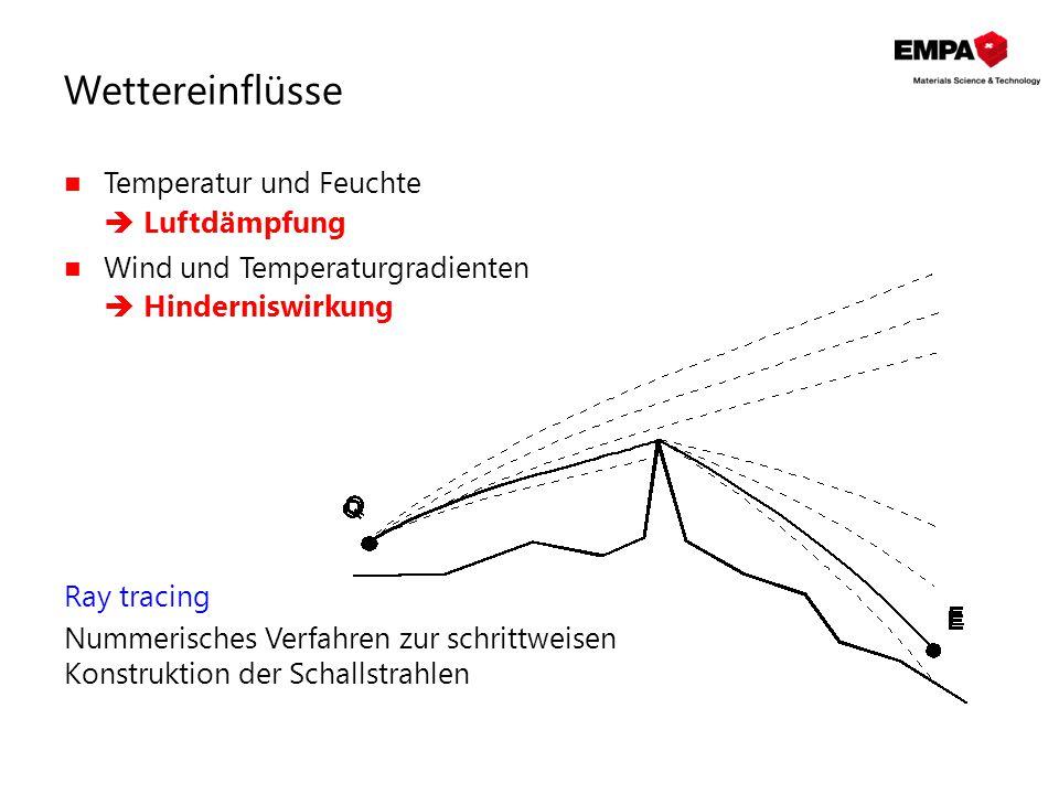 , Wettereinflüsse Temperatur und Feuchte  Luftdämpfung Wind und Temperaturgradienten  Hinderniswirkung Ray tracing Nummerisches Verfahren zur schrit