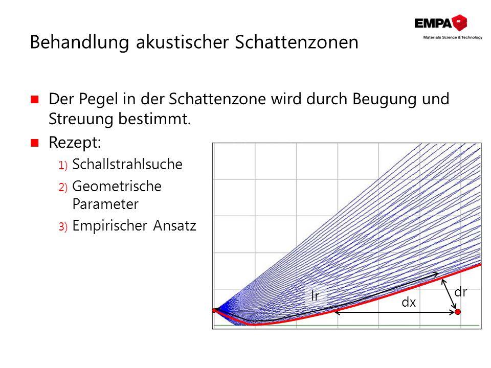 , Der Pegel in der Schattenzone wird durch Beugung und Streuung bestimmt. Rezept: 1) Schallstrahlsuche 2) Geometrische Parameter 3) Empirischer Ansatz