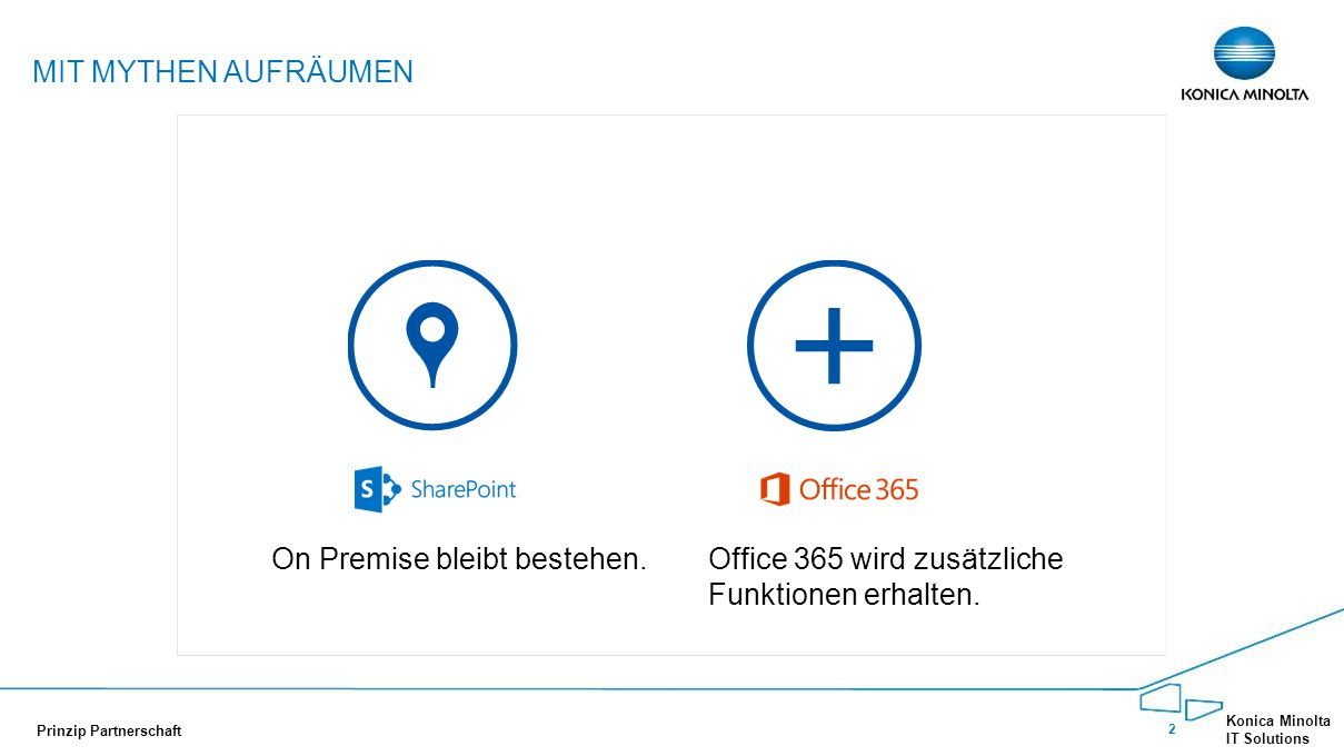 2 Konica Minolta IT Solutions Prinzip Partnerschaft MIT MYTHEN AUFRÄUMEN On Premise bleibt bestehen.Office 365 wird zusätzliche Funktionen erhalten.