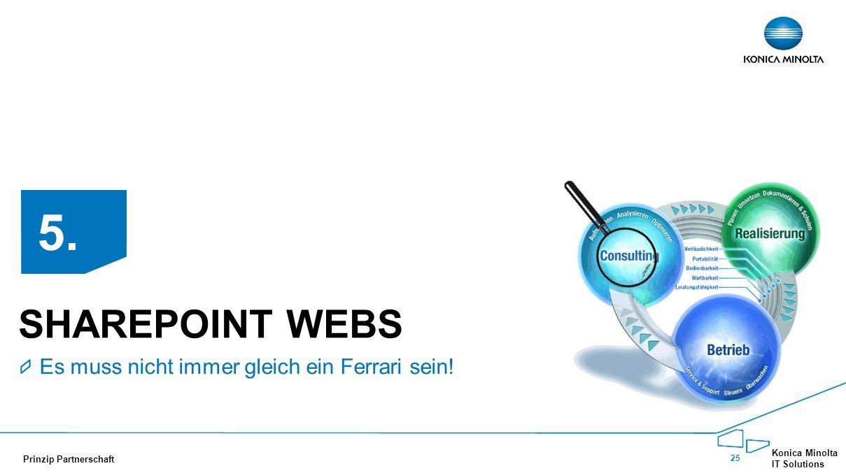25 Konica Minolta IT Solutions Prinzip Partnerschaft SHAREPOINT WEBS Es muss nicht immer gleich ein Ferrari sein! 5.