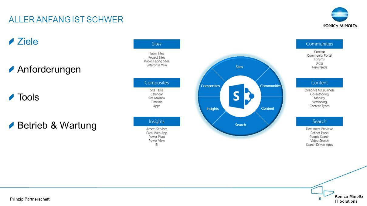 6 Konica Minolta IT Solutions Prinzip Partnerschaft Ziele Anforderungen Tools Betrieb & Wartung ALLER ANFANG IST SCHWER