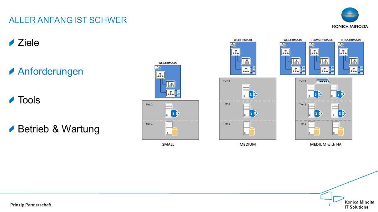 7 Konica Minolta IT Solutions Prinzip Partnerschaft Ziele Anforderungen Tools Betrieb & Wartung ALLER ANFANG IST SCHWER