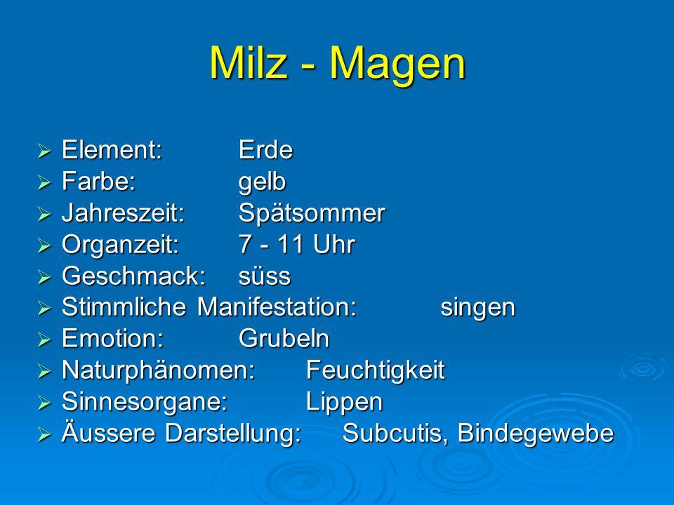 Milz - Magen  Element:Erde  Farbe:gelb  Jahreszeit:Spätsommer  Organzeit:7 - 11 Uhr  Geschmack:süss  Stimmliche Manifestation:singen  Emotion:G