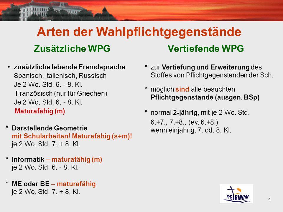 4 Arten der Wahlpflichtgegenstände Vertiefende WPG *zur Vertiefung und Erweiterung des Stoffes von Pflichtgegenständen der Sch.