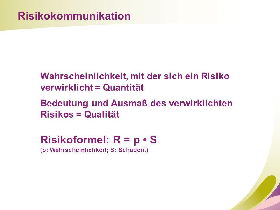 Risikokommunikation Wahrscheinlichkeit, mit der sich ein Risiko verwirklicht = Quantität Bedeutung und Ausmaß des verwirklichten Risikos = Qualität Ri