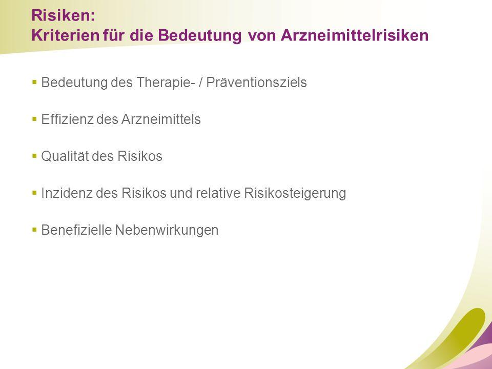 Risiken: Kriterien für die Bedeutung von Arzneimittelrisiken  Bedeutung des Therapie- / Präventionsziels  Effizienz des Arzneimittels  Qualität des
