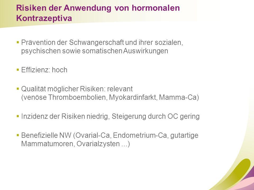 Risiken der Anwendung von hormonalen Kontrazeptiva  Prävention der Schwangerschaft und ihrer sozialen, psychischen sowie somatischen Auswirkungen  E