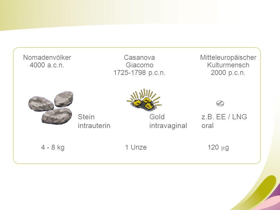Nomadenvölker 4000 a.c.n. Casanova Giacomo 1725-1798 p.c.n. Mitteleuropäischer Kulturmensch 2000 p.c.n. 4 - 8 kg1 Unze120 µ g Stein intrauterin Gold i