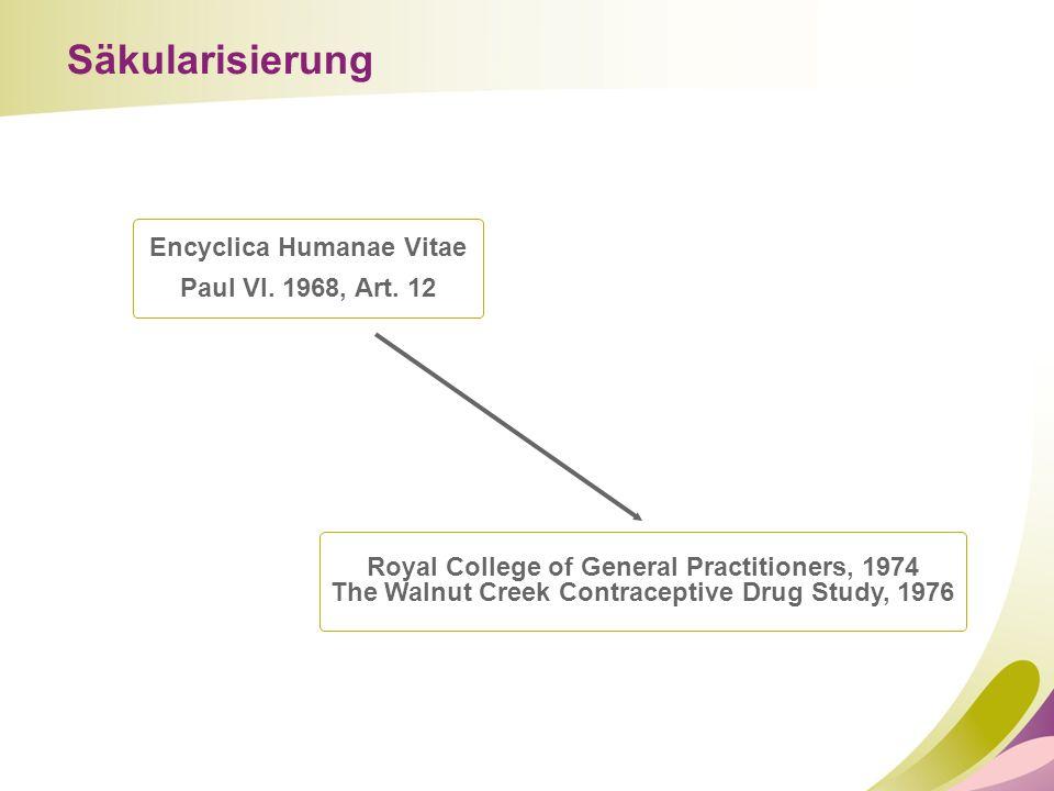 Kontrazeptive Mechanismen in Abhängigkeit von Steroiddosis am Beispiel von EE/LNG 0 / 30 Minipille Ovulationshemmung und periphere Effekte 50 / 250 30 / 150 20 / 100 periphere Effekte Ovulationshemmung (15 / 75) (10 / 59)