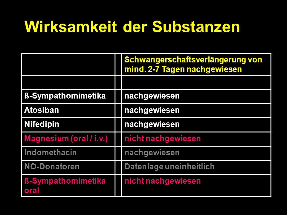 Wirksamkeit der Substanzen Schwangerschaftsverlängerung von mind. 2-7 Tagen nachgewiesen ß-Sympathomimetikanachgewiesen Atosibannachgewiesen Nifedipin