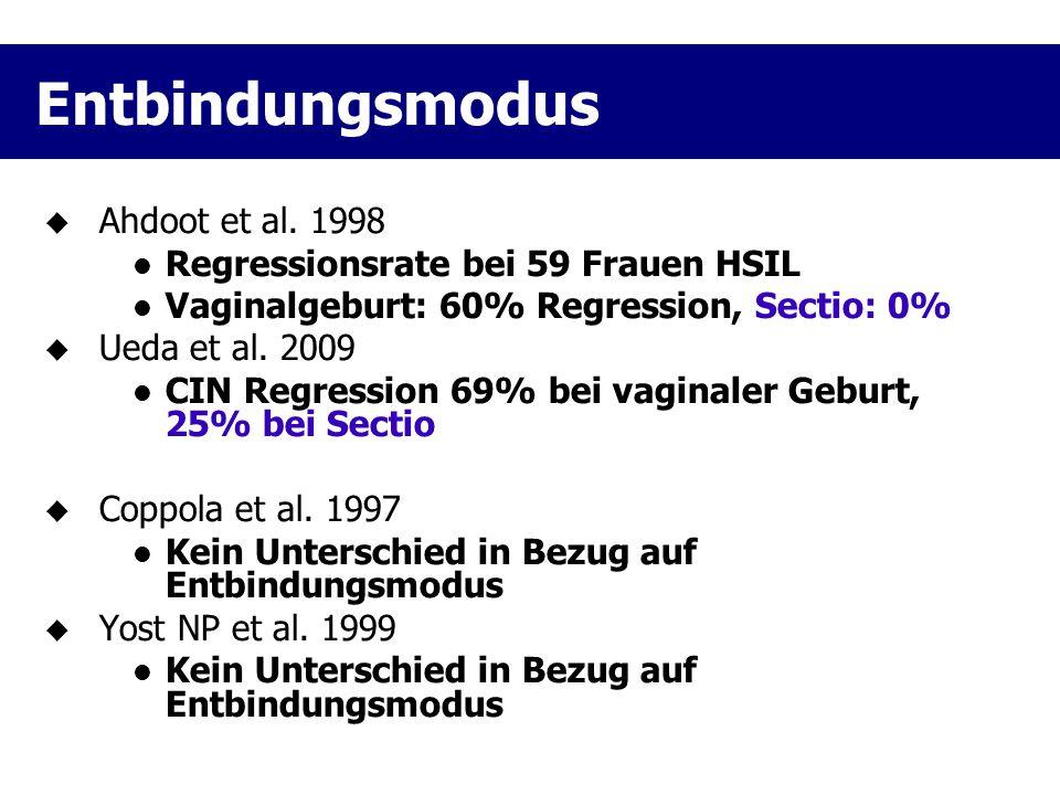  Ahdoot et al. 1998 Regressionsrate bei 59 Frauen HSIL Vaginalgeburt: 60% Regression, Sectio: 0%  Ueda et al. 2009 CIN Regression 69% bei vaginaler