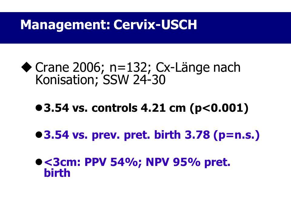  Crane 2006; n=132; Cx-Länge nach Konisation; SSW 24-30 3.54 vs. controls 4.21 cm (p<0.001) 3.54 vs. prev. pret. birth 3.78 (p=n.s.) <3cm: PPV 54%; N