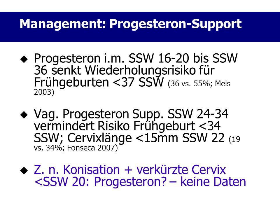  Progesteron i.m. SSW 16-20 bis SSW 36 senkt Wiederholungsrisiko für Frühgeburten <37 SSW (36 vs. 55%; Meis 2003)  Vag. Progesteron Supp. SSW 24-34